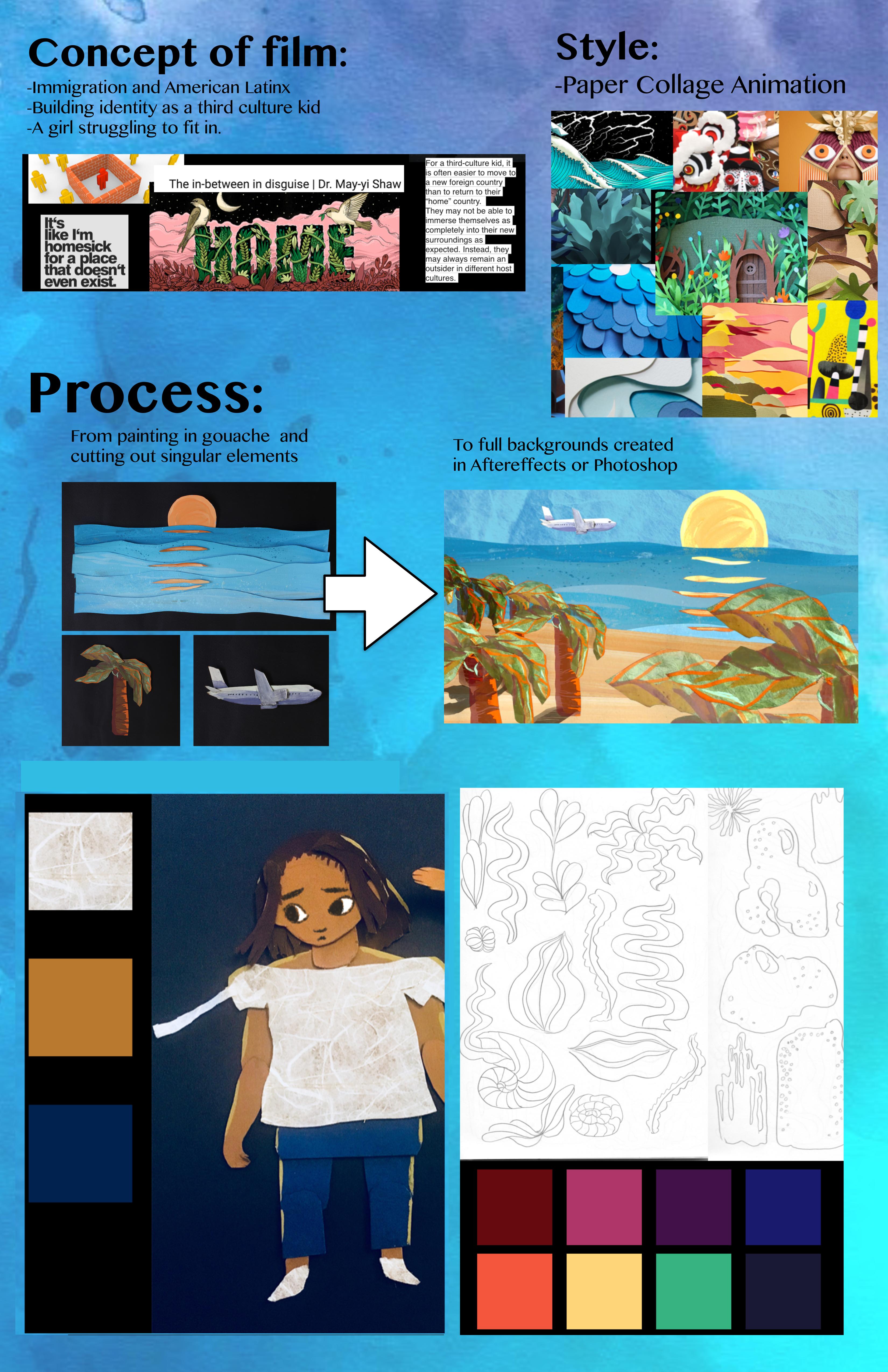 Concept-Sheet